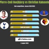 Pierre-Emil Hoejbjerg vs Christian Kabasele h2h player stats