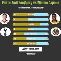 Pierre-Emil Hoejbjerg vs Etienne Capoue h2h player stats