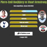 Pierre-Emil Hoejbjerg vs Stuart Armstrong h2h player stats