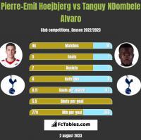 Pierre-Emil Hoejbjerg vs Tanguy NDombele Alvaro h2h player stats