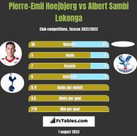 Pierre-Emil Hoejbjerg vs Albert Sambi Lokonga h2h player stats