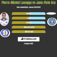 Pierre-Michel Lasogga vs Jann-Fiete Arp h2h player stats