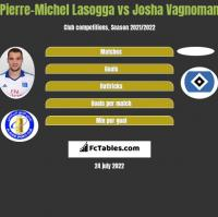 Pierre-Michel Lasogga vs Josha Vagnoman h2h player stats