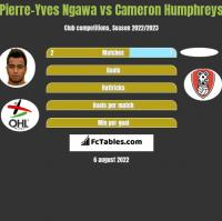 Pierre-Yves Ngawa vs Cameron Humphreys h2h player stats