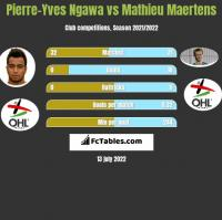 Pierre-Yves Ngawa vs Mathieu Maertens h2h player stats