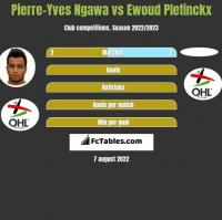 Pierre-Yves Ngawa vs Ewoud Pletinckx h2h player stats