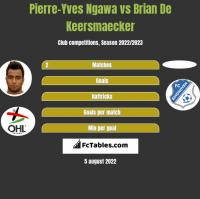 Pierre-Yves Ngawa vs Brian De Keersmaecker h2h player stats