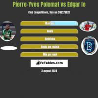 Pierre-Yves Polomat vs Edgar Ie h2h player stats
