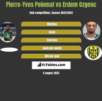 Pierre-Yves Polomat vs Erdem Ozgenc h2h player stats