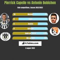 Pierrick Capelle vs Antonin Bobichon h2h player stats