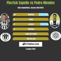 Pierrick Capelle vs Pedro Mendes h2h player stats