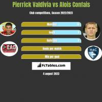 Pierrick Valdivia vs Alois Confais h2h player stats
