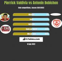 Pierrick Valdivia vs Antonin Bobichon h2h player stats