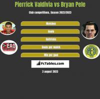 Pierrick Valdivia vs Bryan Pele h2h player stats