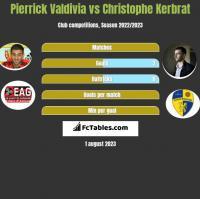 Pierrick Valdivia vs Christophe Kerbrat h2h player stats