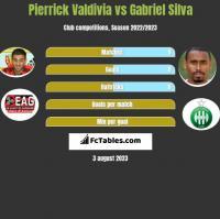 Pierrick Valdivia vs Gabriel Silva h2h player stats