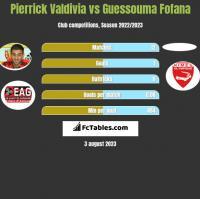Pierrick Valdivia vs Guessouma Fofana h2h player stats