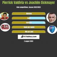 Pierrick Valdivia vs Joachim Eickmayer h2h player stats