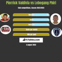 Pierrick Valdivia vs Lebogang Phiri h2h player stats
