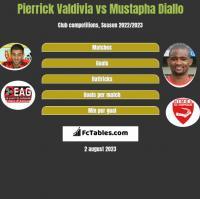 Pierrick Valdivia vs Mustapha Diallo h2h player stats