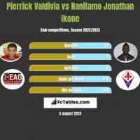 Pierrick Valdivia vs Nanitamo Jonathan Ikone h2h player stats