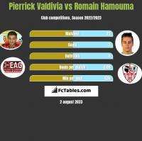 Pierrick Valdivia vs Romain Hamouma h2h player stats