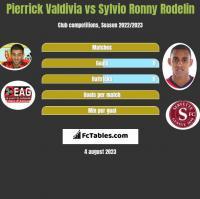 Pierrick Valdivia vs Sylvio Ronny Rodelin h2h player stats