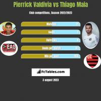 Pierrick Valdivia vs Thiago Maia h2h player stats