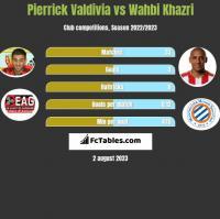 Pierrick Valdivia vs Wahbi Khazri h2h player stats