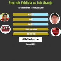 Pierrick Valdivia vs Luiz Araujo h2h player stats