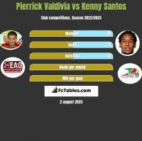 Pierrick Valdivia vs Kenny Santos h2h player stats