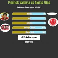 Pierrick Valdivia vs Alexis Flips h2h player stats