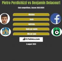 Pietro Perdichizzi vs Benjamin Delacourt h2h player stats
