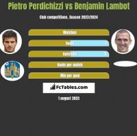 Pietro Perdichizzi vs Benjamin Lambot h2h player stats