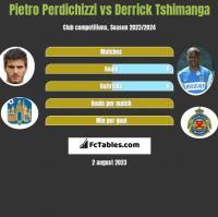 Pietro Perdichizzi vs Derrick Tshimanga h2h player stats