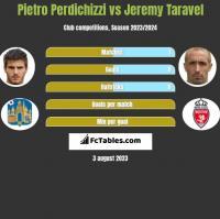 Pietro Perdichizzi vs Jeremy Taravel h2h player stats