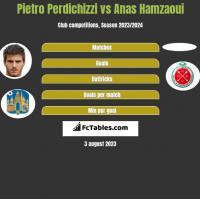 Pietro Perdichizzi vs Anas Hamzaoui h2h player stats