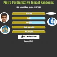 Pietro Perdichizzi vs Ismael Kandouss h2h player stats