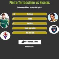 Pietro Terracciano vs Nicolas h2h player stats