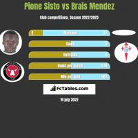 Pione Sisto vs Brais Mendez h2h player stats