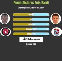 Pione Sisto vs Enis Bardi h2h player stats