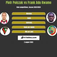 Piotr Polczak vs Frank Adu Kwame h2h player stats