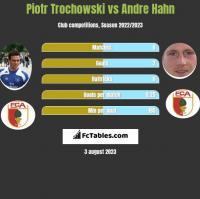 Piotr Trochowski vs Andre Hahn h2h player stats