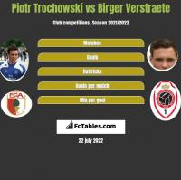 Piotr Trochowski vs Birger Verstraete h2h player stats