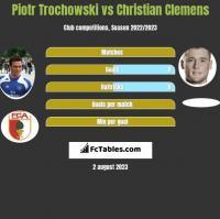 Piotr Trochowski vs Christian Clemens h2h player stats