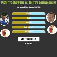 Piotr Trochowski vs Jeffrey Gouweleeuw h2h player stats