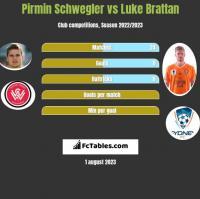 Pirmin Schwegler vs Luke Brattan h2h player stats