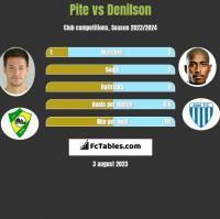 Pite vs Denilson h2h player stats