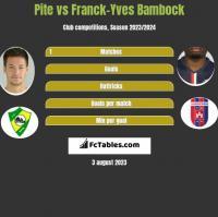 Pite vs Franck-Yves Bambock h2h player stats