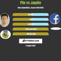 Pite vs Jaquite h2h player stats